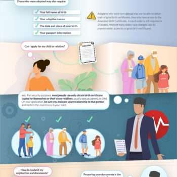 Infographic: Learn About Required Document For Birth Certificate Replacements in the US